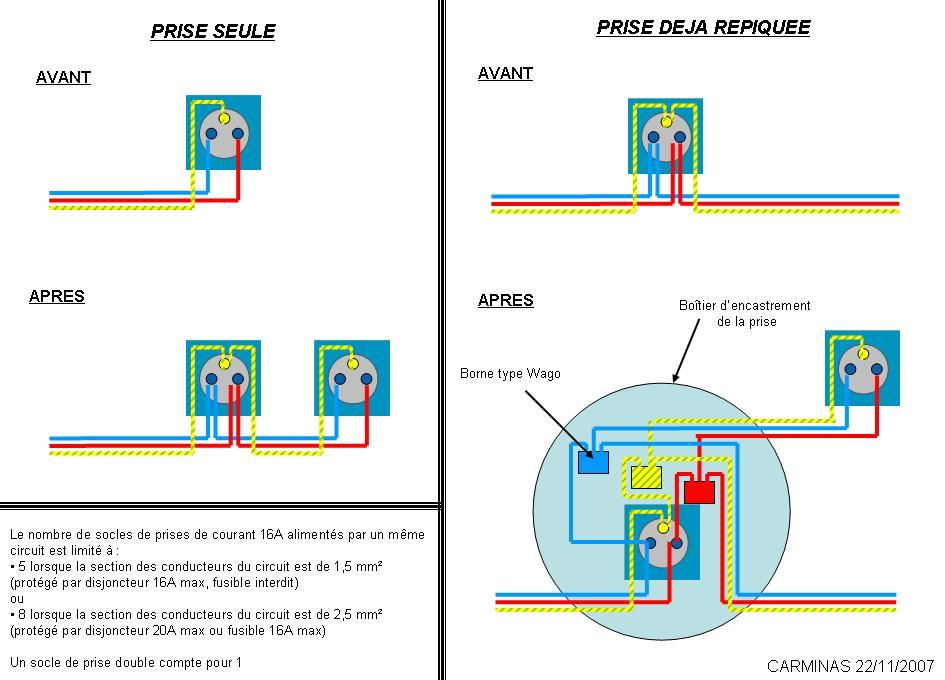 Conseils forum d placer prise lectrique brancher une machine laver forum du bricolage lectricit - Machine a laver sans electricite ...