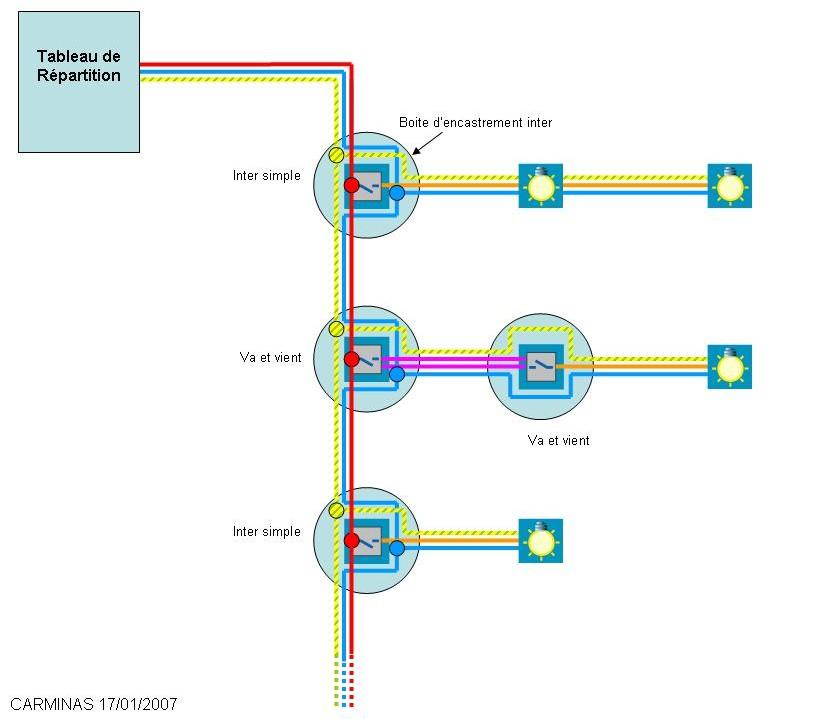 Attractive Conseils En électricité Pour Le Passage De Fils En Boîte Du0027encastrement