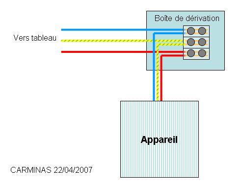 Comment bien brancher dominos sucres lectriques en 220 v forum electricit - Comment brancher une gaziniere electrique ...