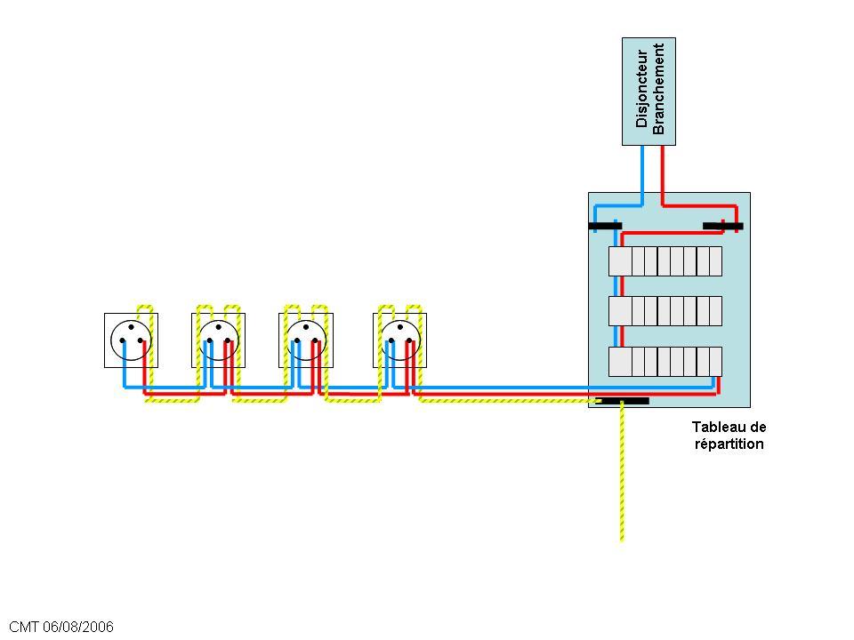 Branchement prises lectrique en parall le - Branchement prise electrique ...