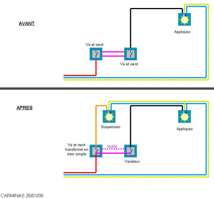 Installation d 39 un va et vient circuit d 39 clairage for Cablage interrupteur va et vient