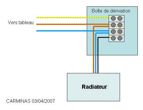 installation d un convecteur ou des radiateurs électrique prix