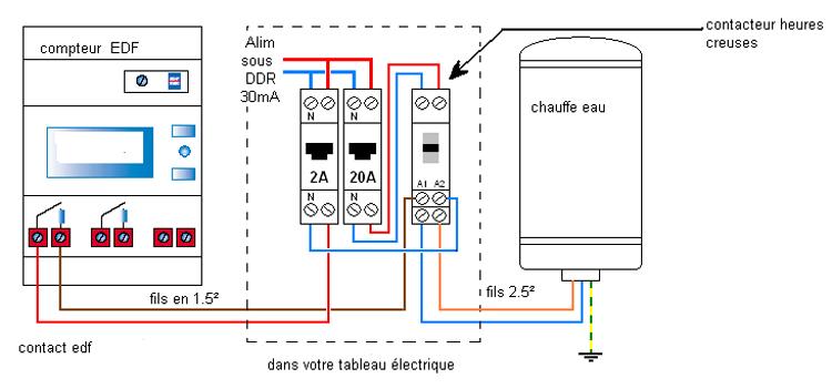 Legrand Contactor Wiring Diagram : Problème électricité branchement chauffe eau