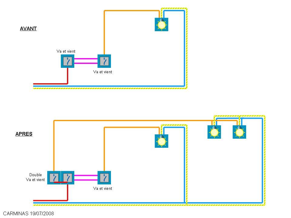 Conseils branchement lectrique repiquage circuit va et - Branchement va et vient ...