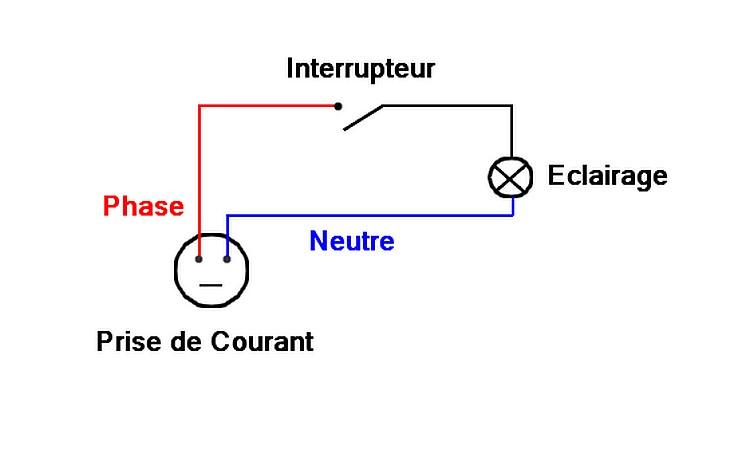 problme alimenter interrupteur schma installation lectrique travaux dlectricit conseils maison - Plan D Installation Electrique Maison