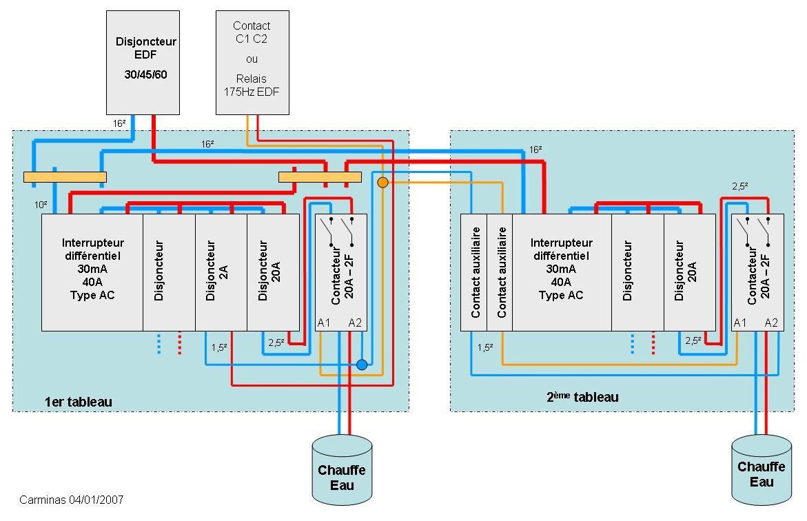 Mise aux normes tableau lectrique site des bricoleur for Branchement eclairage exterieur en serie