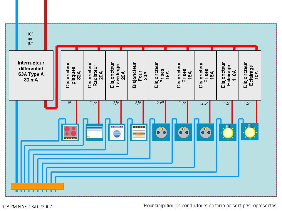 Documentation moteur lectrique amimat - Differentiel type a ou ac ...