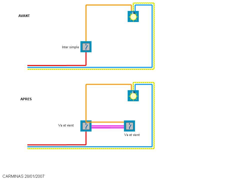 Branchement interrupteurs tableau lectrique - Branchement va et vient en interrupteur simple ...