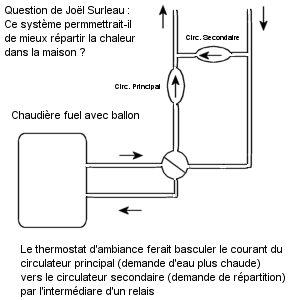 schema chauffage circulateur secondaire
