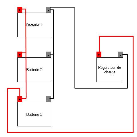 installation panneau solaire branchement batteries en parall le branch r gulateur. Black Bedroom Furniture Sets. Home Design Ideas