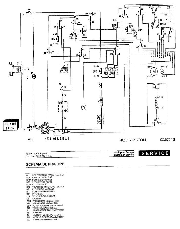 schema electrique moteur machine a laver