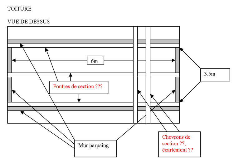 toitures comment calculer la section des poutres et chevrons. Black Bedroom Furniture Sets. Home Design Ideas