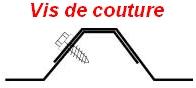 Astuces des bricoleurs r paration toiture fixation faitage for Faitage bac acier