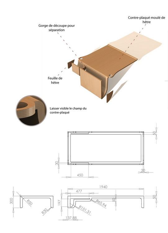 Assemblage lit en bois conseils des bricoleurs du forum for Assemblage bois meuble