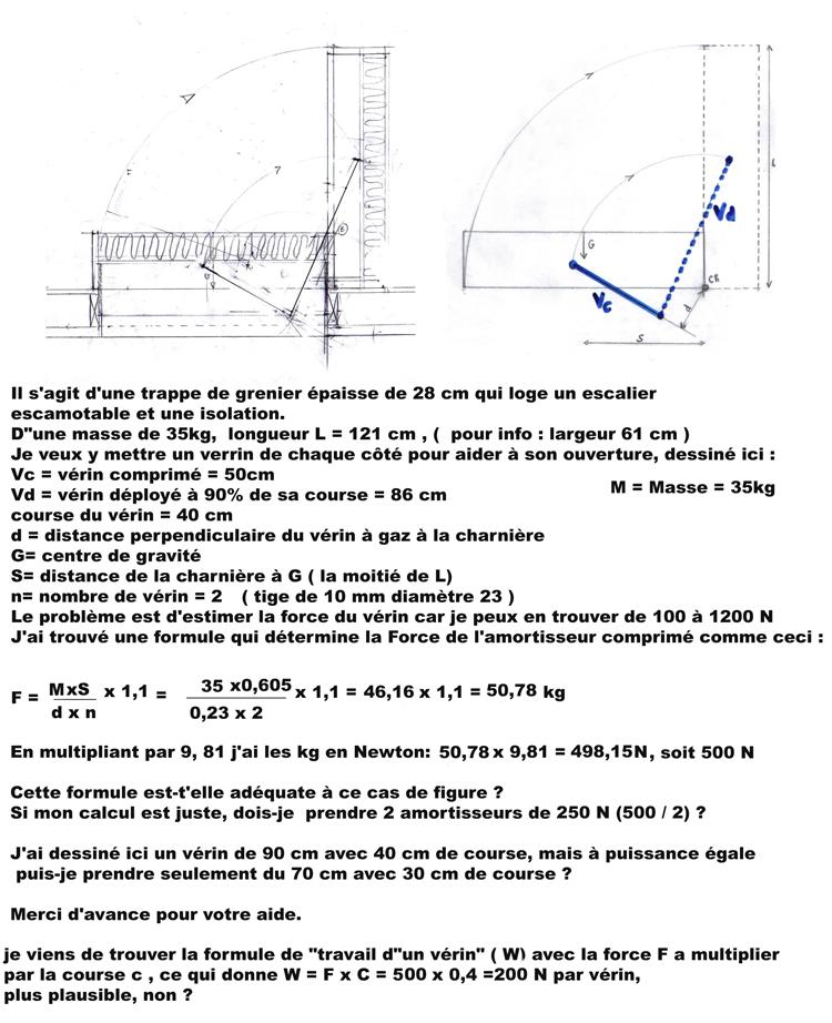 Bricolage Menuiserie Puissance V Rin Gaz Pour Trappe Coffre De Grenier