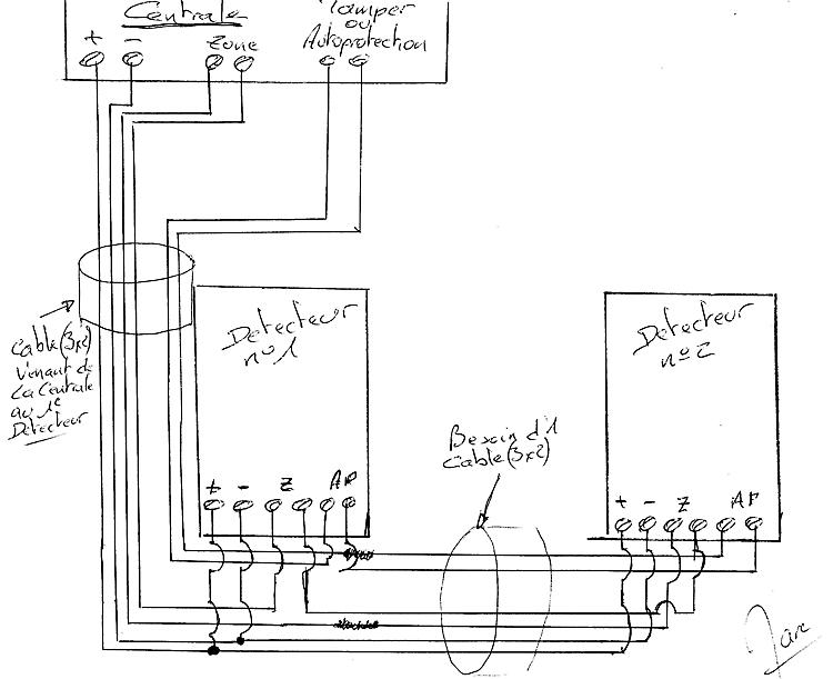 Installer Dtecteurs Infrarouge Sur Centrale DAlarme Maison