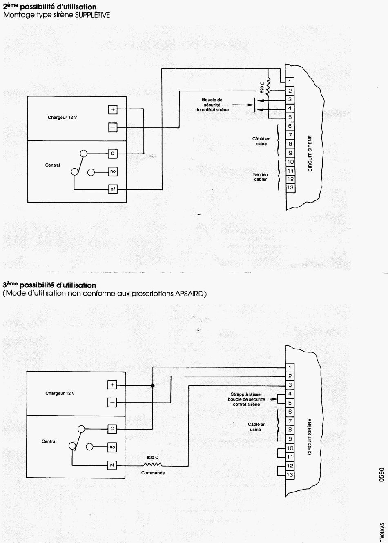 Alarme de jardin sans fil formulaire de demande de travaux for Adt alarme maison